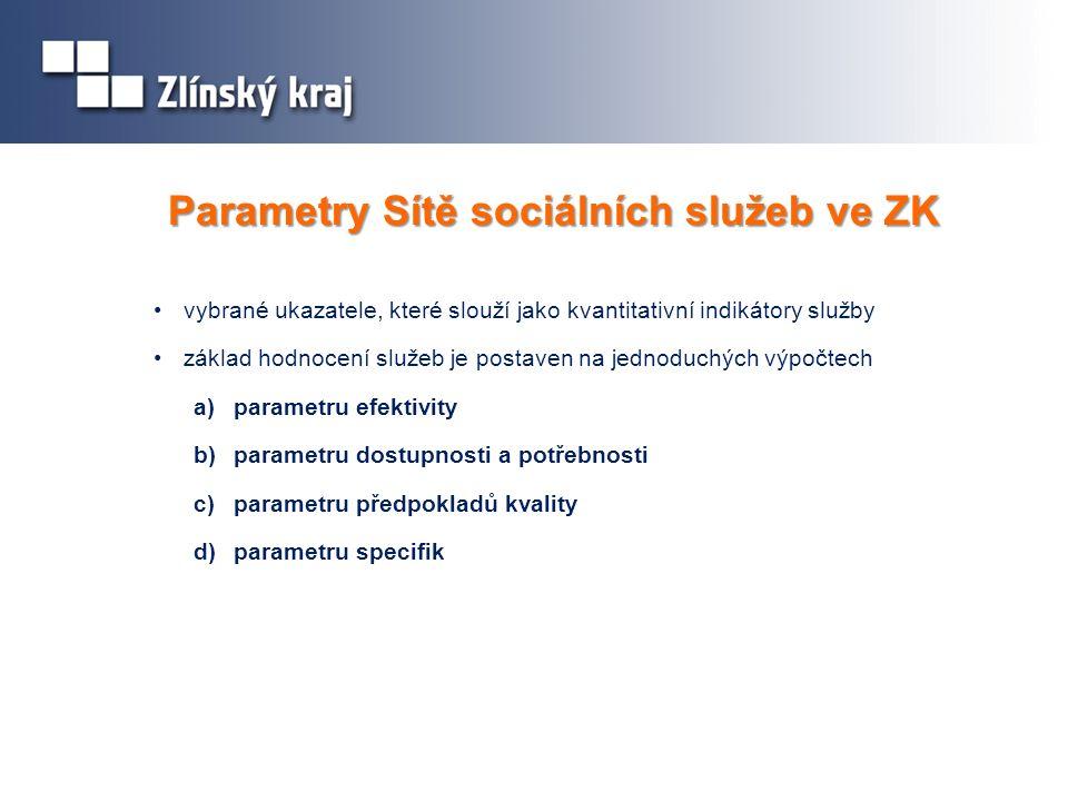 Parametry Sítě sociálních služeb ve ZK vybrané ukazatele, které slouží jako kvantitativní indikátory služby základ hodnocení služeb je postaven na jednoduchých výpočtech a)parametru efektivity b)parametru dostupnosti a potřebnosti c)parametru předpokladů kvality d)parametru specifik