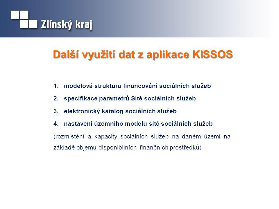 Další využití dat z aplikace KISSOS 1.modelová struktura financování sociálních služeb 2.specifikace parametrů Sítě sociálních služeb 3.elektronický katalog sociálních služeb 4.nastavení územního modelu sítě sociálních služeb (rozmístění a kapacity sociálních služeb na daném území na základě objemu disponibilních finančních prostředků)