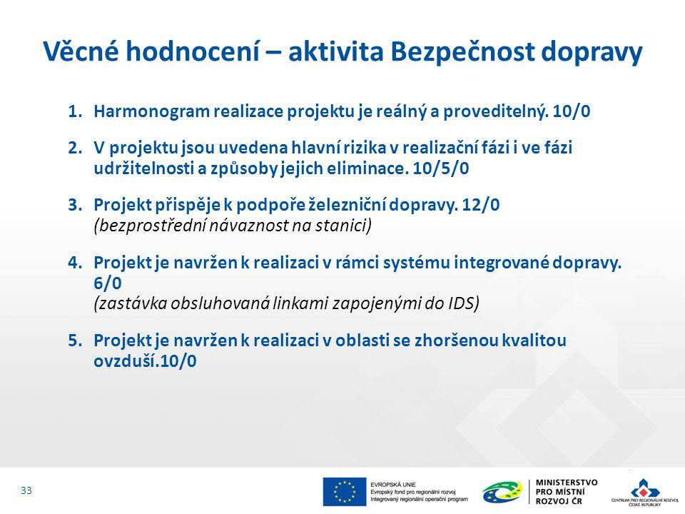 1.Harmonogram realizace projektu je reálný a proveditelný. 10/0 2.V projektu jsou uvedena hlavní rizika v realizační fázi i ve fázi udržitelnosti a zp