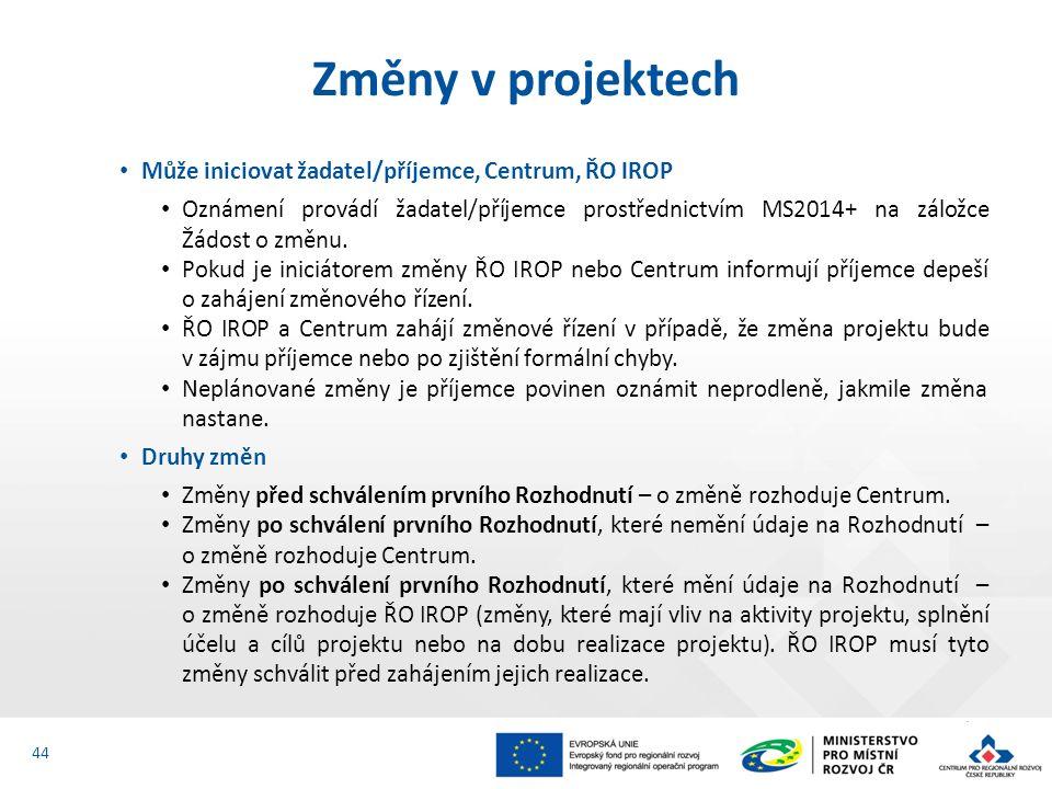 Může iniciovat žadatel/příjemce, Centrum, ŘO IROP Oznámení provádí žadatel/příjemce prostřednictvím MS2014+ na záložce Žádost o změnu.