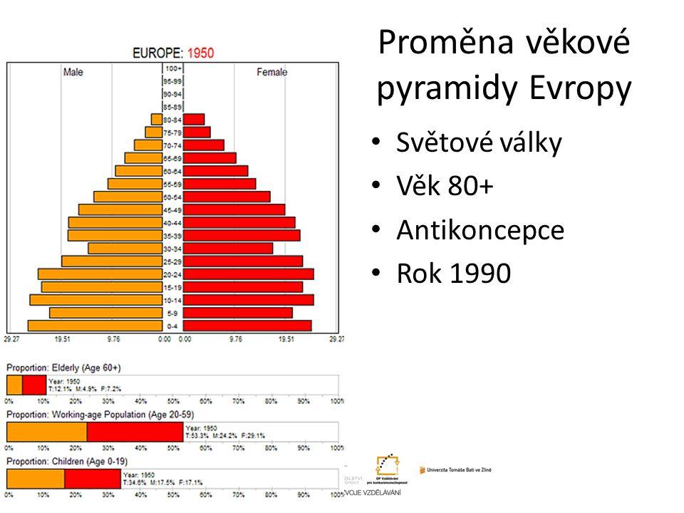 Proměna věkové pyramidy Evropy Světové války Věk 80+ Antikoncepce Rok 1990