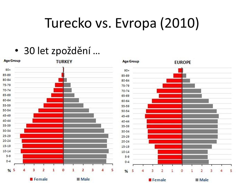 Turecko vs. Evropa (2010) 30 let zpoždění …