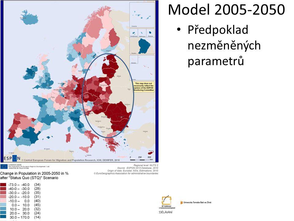 Model 2005-2050 Předpoklad nezměněných parametrů