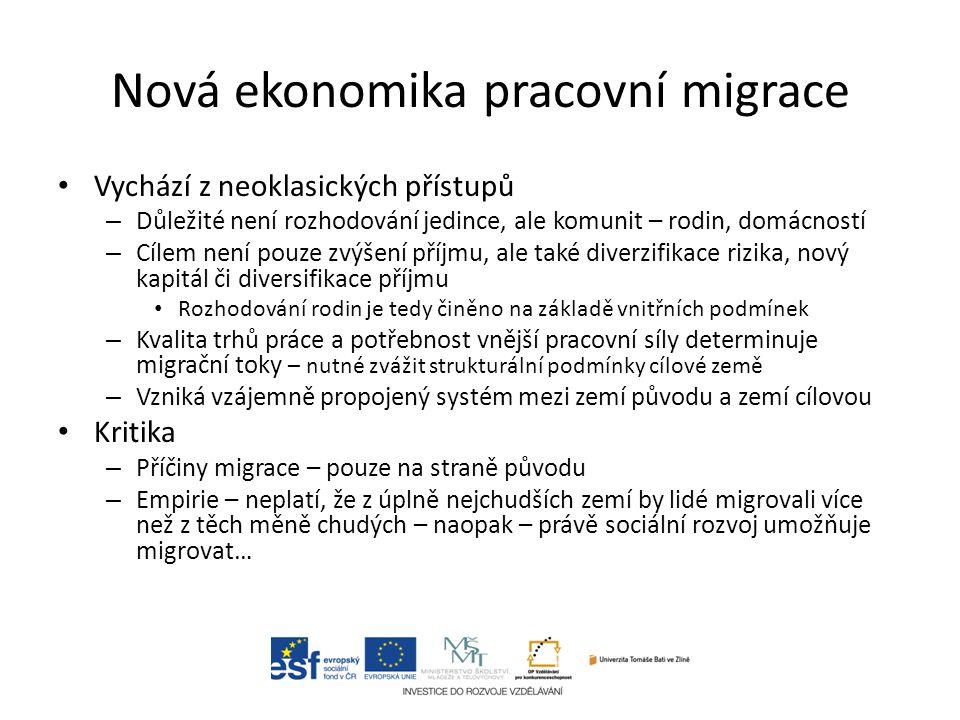 Nová ekonomika pracovní migrace Vychází z neoklasických přístupů – Důležité není rozhodování jedince, ale komunit – rodin, domácností – Cílem není pouze zvýšení příjmu, ale také diverzifikace rizika, nový kapitál či diversifikace příjmu Rozhodování rodin je tedy činěno na základě vnitřních podmínek – Kvalita trhů práce a potřebnost vnější pracovní síly determinuje migrační toky – nutné zvážit strukturální podmínky cílové země – Vzniká vzájemně propojený systém mezi zemí původu a zemí cílovou Kritika – Příčiny migrace – pouze na straně původu – Empirie – neplatí, že z úplně nejchudších zemí by lidé migrovali více než z těch měně chudých – naopak – právě sociální rozvoj umožňuje migrovat…