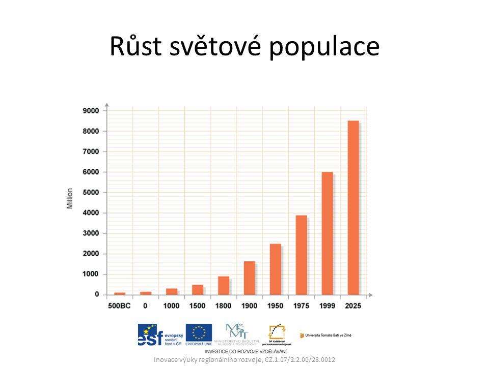 Růst světové populace Inovace výuky regionálního rozvoje, CZ.1.07/2.2.00/28.0012