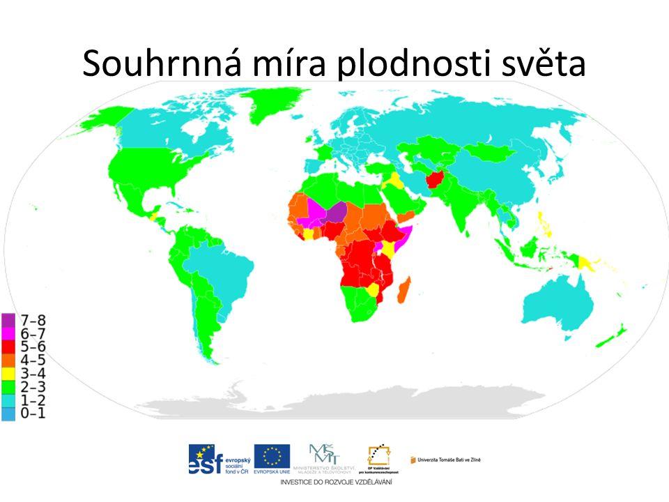 Souhrnná míra plodnosti Evropy - trend