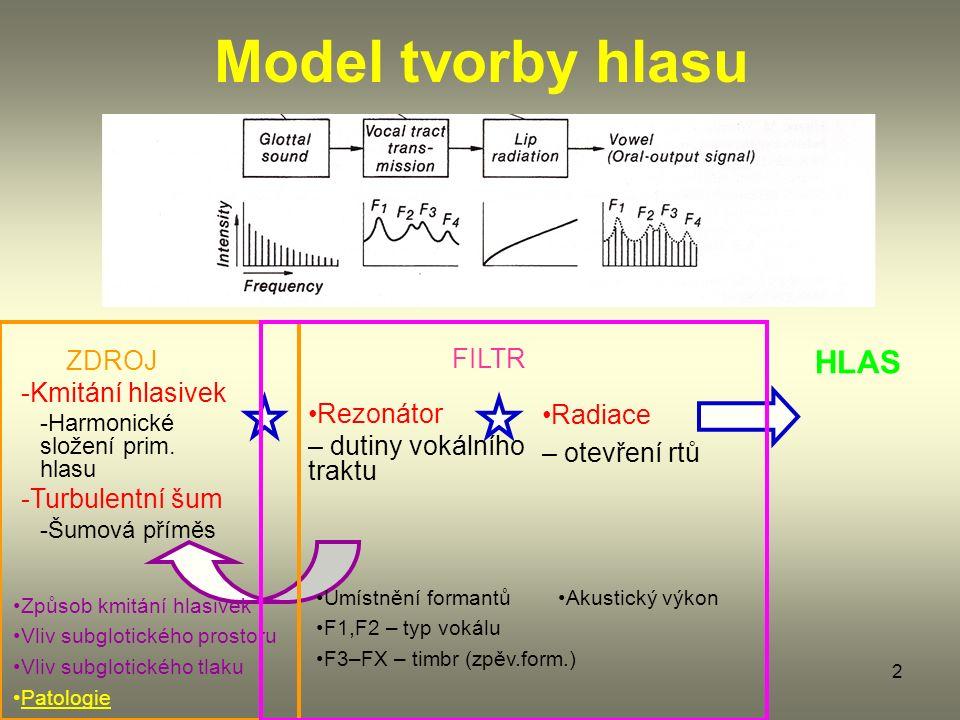 2 Model tvorby hlasu ZDROJ -Kmitání hlasivek -Harmonické složení prim.