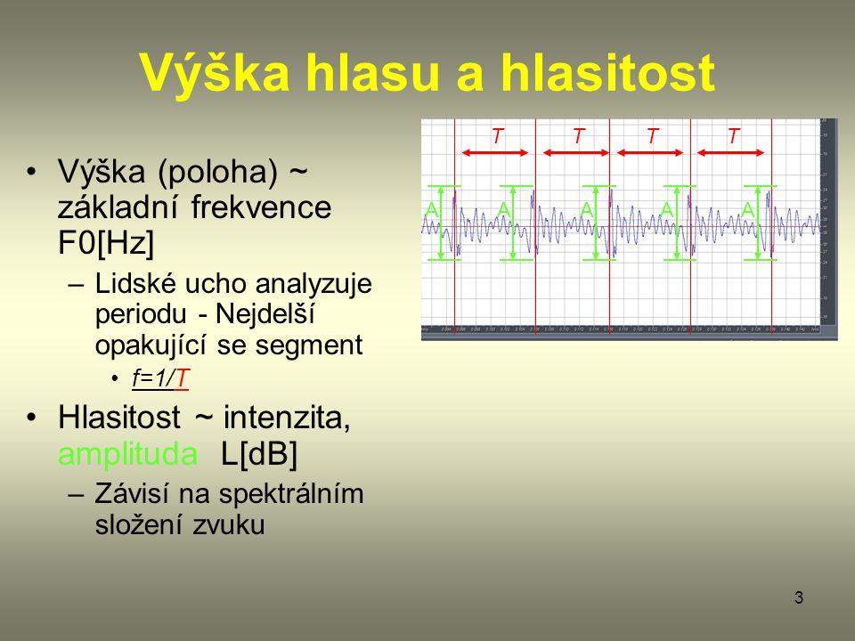 14 Spektrální analýza dyšnost Šum Harmonická struktura Obálka Rozdíl obálka-šum