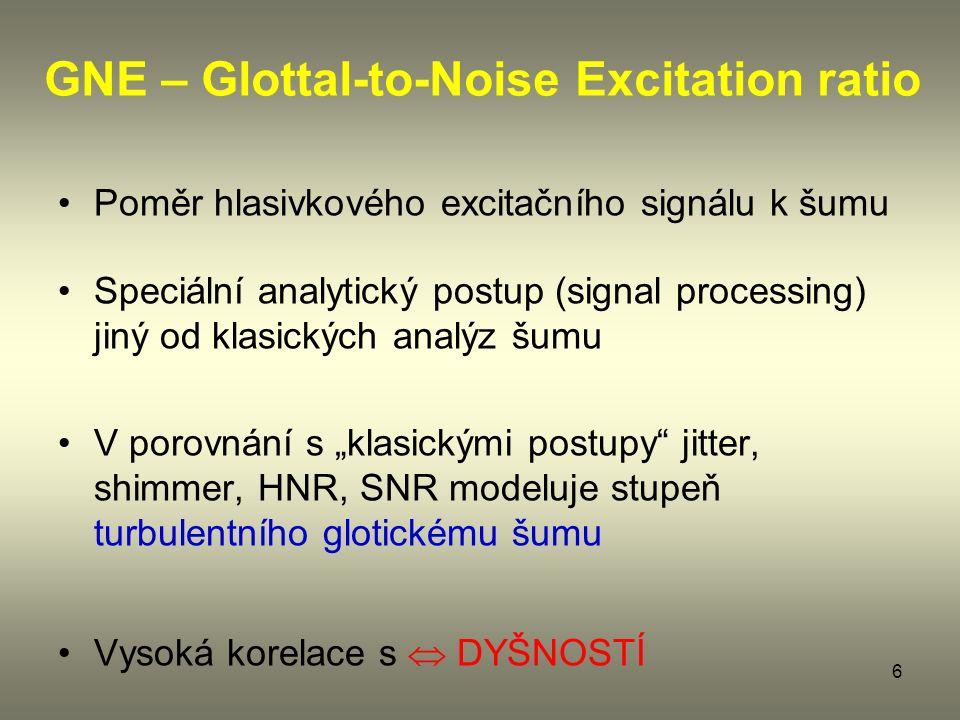 """6 GNE – Glottal-to-Noise Excitation ratio Poměr hlasivkového excitačního signálu k šumu Speciální analytický postup (signal processing) jiný od klasických analýz šumu V porovnání s """"klasickými postupy jitter, shimmer, HNR, SNR modeluje stupeň turbulentního glotickému šumu Vysoká korelace s  DYŠNOSTÍ"""