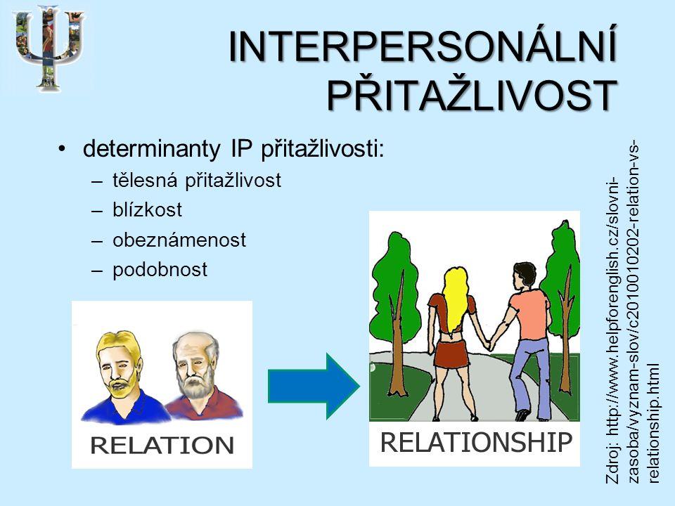 INTERPERSONÁLNÍ PŘITAŽLIVOST determinanty IP přitažlivosti: –tělesná přitažlivost –blízkost –obeznámenost –podobnost Zdroj: http://www.helpforenglish.cz/slovni- zasoba/vyznam-slov/c2010010202-relation-vs- relationship.html