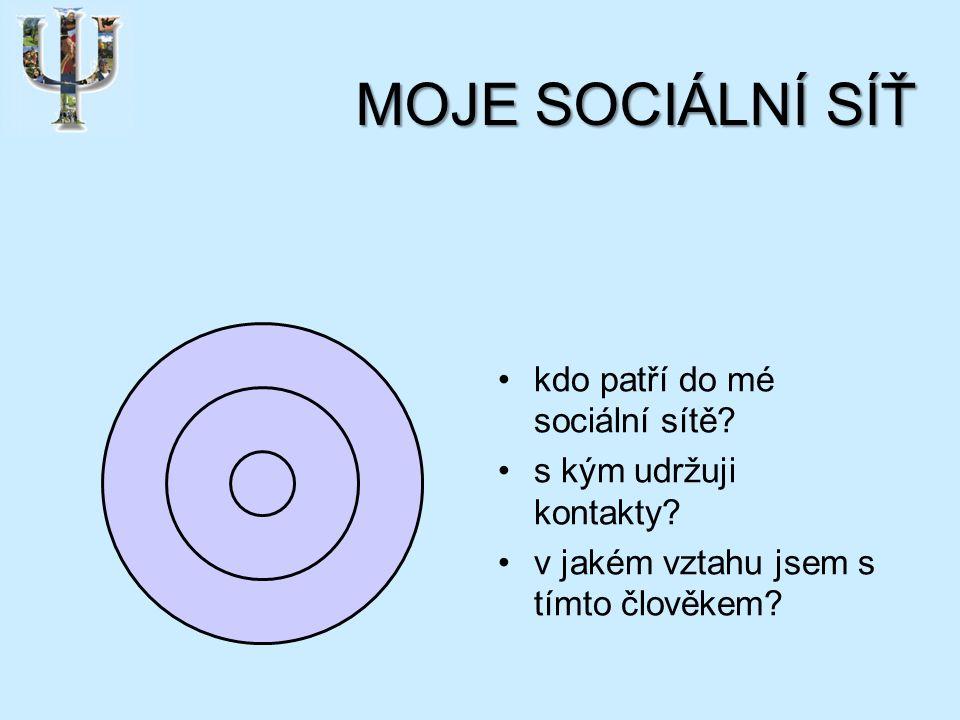 MOJE SOCIÁLNÍ SÍŤ kdo patří do mé sociální sítě. s kým udržuji kontakty.