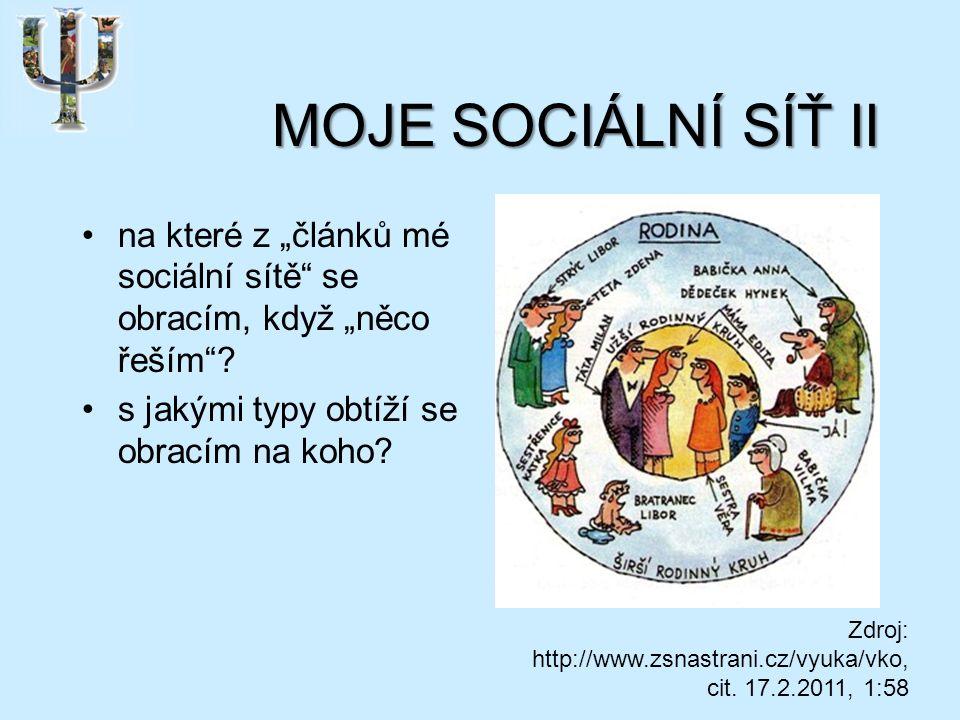 """MOJE SOCIÁLNÍ SÍŤ II na které z """"článků mé sociální sítě se obracím, když """"něco řeším ."""