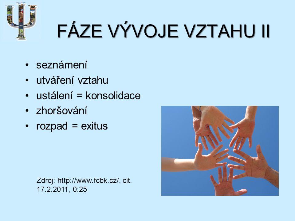 FÁZE VÝVOJE VZTAHU II seznámení utváření vztahu ustálení = konsolidace zhoršování rozpad = exitus Zdroj: http://www.fcbk.cz/, cit.