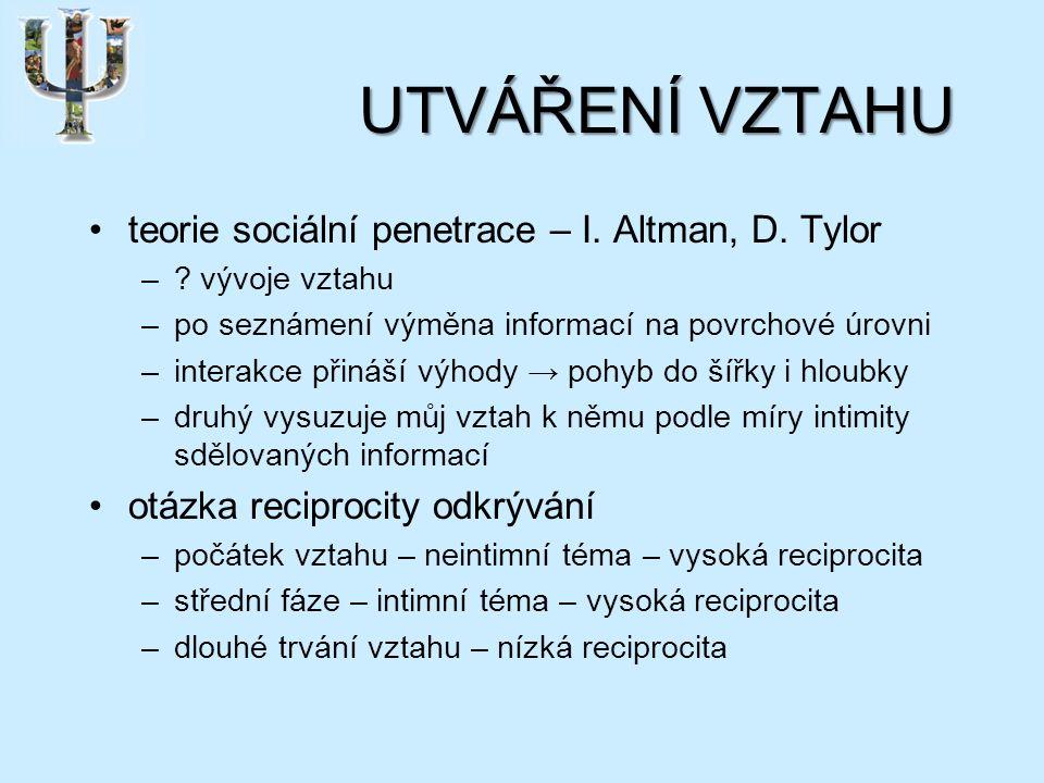 UTVÁŘENÍ VZTAHU teorie sociální penetrace – I. Altman, D.