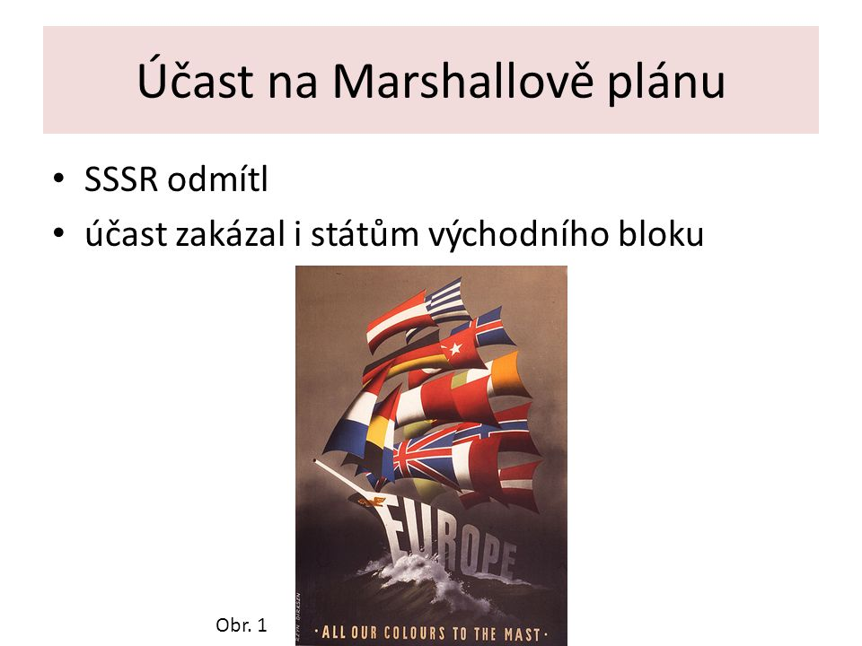 Účast na Marshallově plánu SSSR odmítl účast zakázal i státům východního bloku Obr. 1