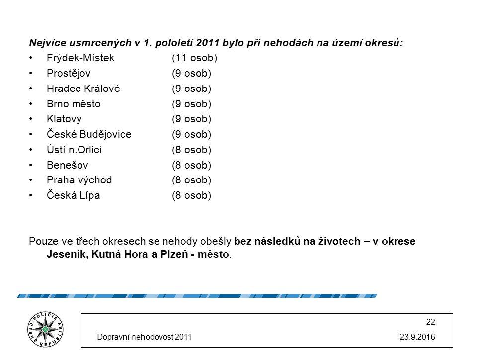 Nejvíce usmrcených v 1. pololetí 2011 bylo při nehodách na území okresů: Frýdek-Místek(11 osob) Prostějov(9 osob) Hradec Králové(9 osob) Brno město(9