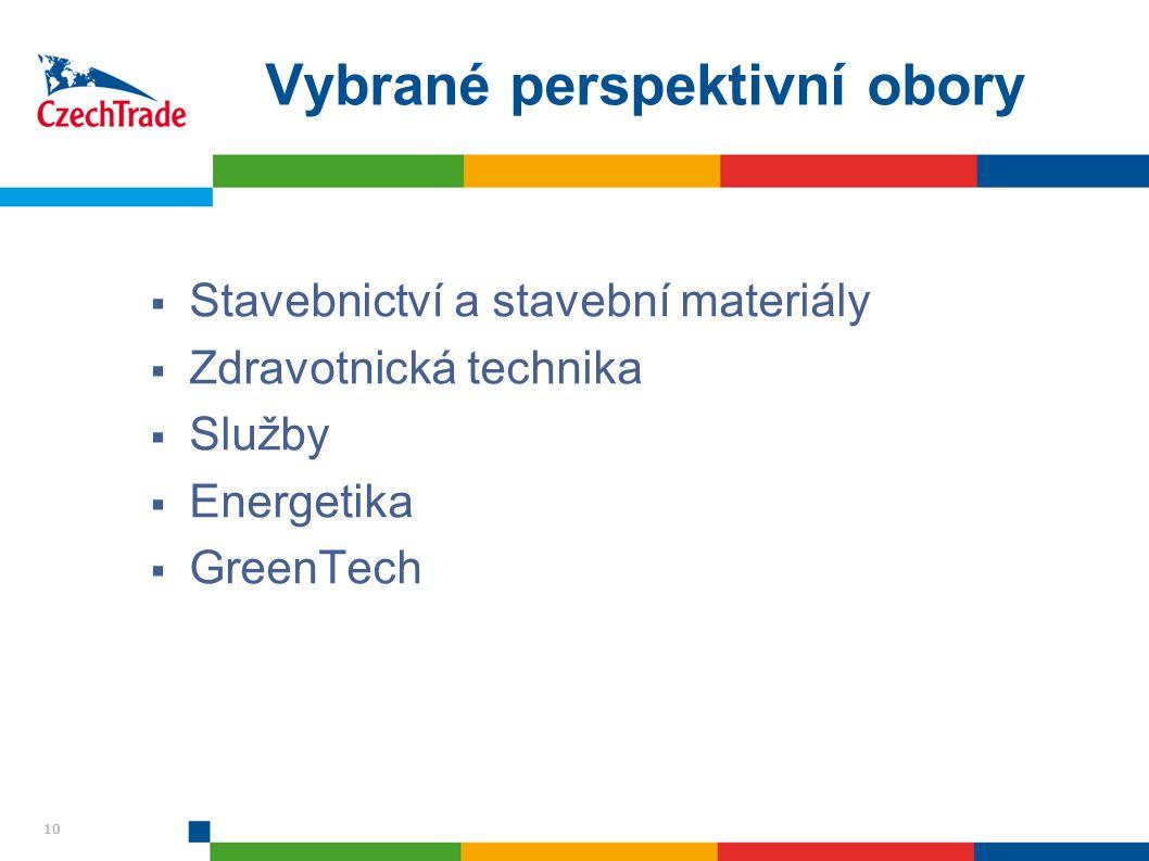 10 Vybrané perspektivní obory  Stavebnictví a stavební materiály  Zdravotnická technika  Služby  Energetika  GreenTech 10