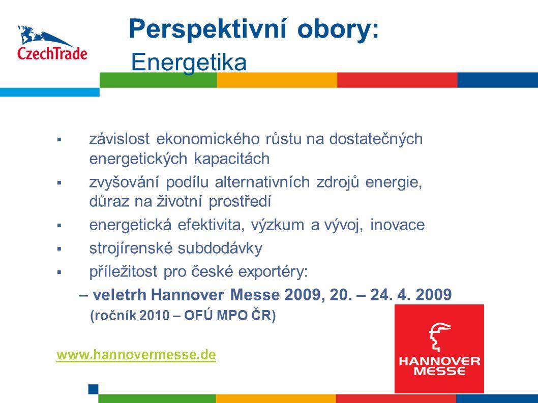14 Perspektivní obory: Energetika  závislost ekonomického růstu na dostatečných energetických kapacitách  zvyšování podílu alternativních zdrojů energie, důraz na životní prostředí  energetická efektivita, výzkum a vývoj, inovace  strojírenské subdodávky  příležitost pro české exportéry: – veletrh Hannover Messe 2009, 20.