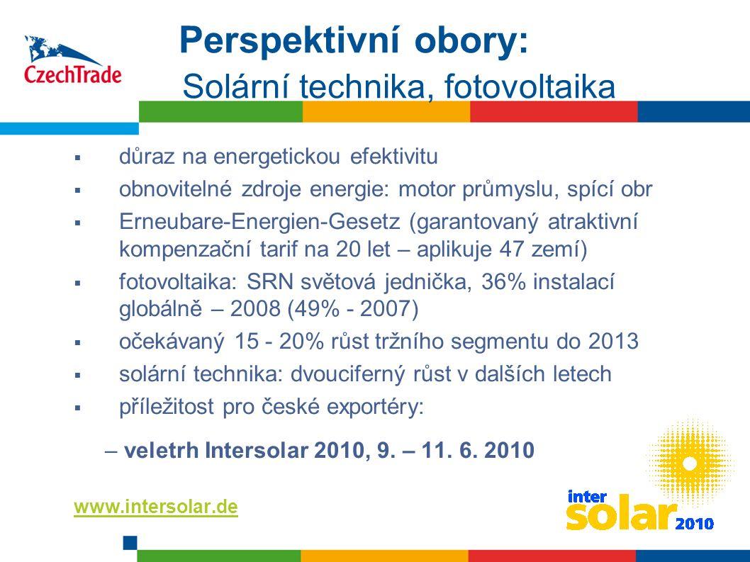 15 Perspektivní obory: Solární technika, fotovoltaika  důraz na energetickou efektivitu  obnovitelné zdroje energie: motor průmyslu, spící obr  Erneubare-Energien-Gesetz (garantovaný atraktivní kompenzační tarif na 20 let – aplikuje 47 zemí)  fotovoltaika: SRN světová jednička, 36% instalací globálně – 2008 (49% - 2007)  očekávaný 15 - 20% růst tržního segmentu do 2013  solární technika: dvouciferný růst v dalších letech  příležitost pro české exportéry: – veletrh Intersolar 2010, 9.