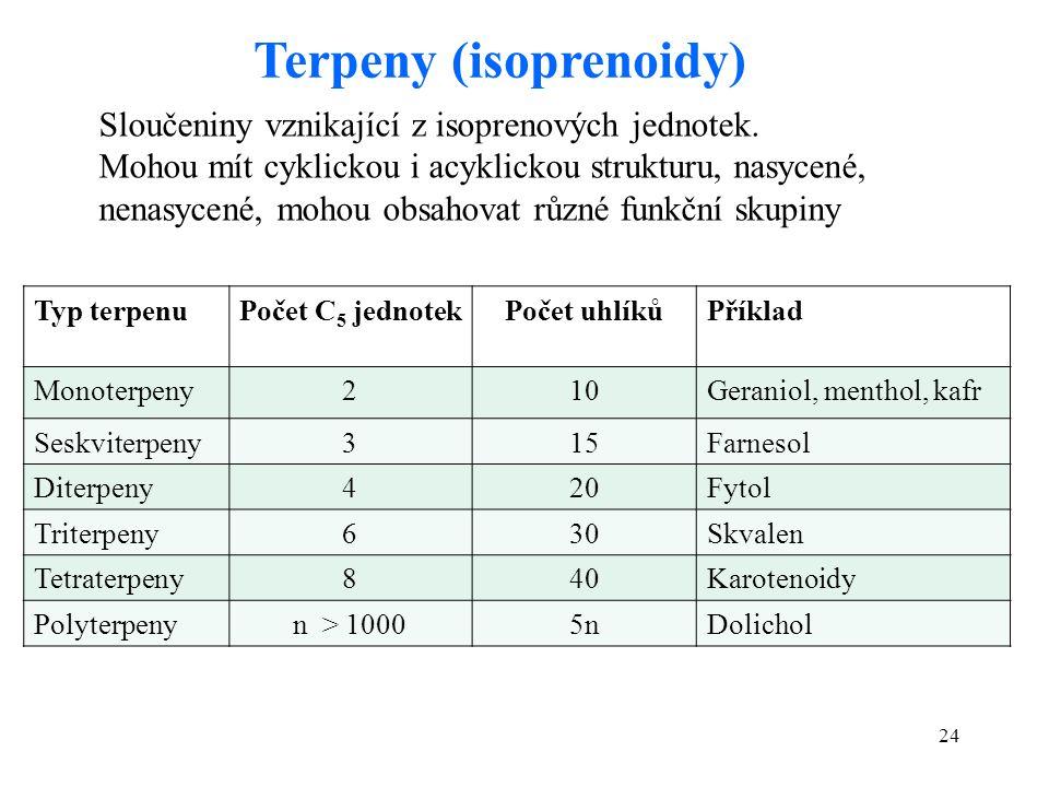 24 Terpeny (isoprenoidy) Sloučeniny vznikající z isoprenových jednotek.