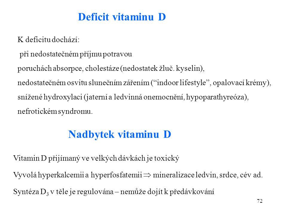 72 K deficitu dochází: při nedostatečném příjmu potravou poruchách absorpce, cholestáze (nedostatek žluč.
