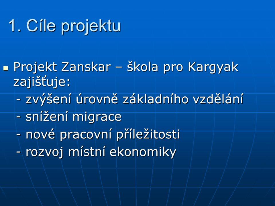1. Cíle projektu Projekt Zanskar – škola pro Kargyak zajišťuje: Projekt Zanskar – škola pro Kargyak zajišťuje: - zvýšení úrovně základního vzdělání -