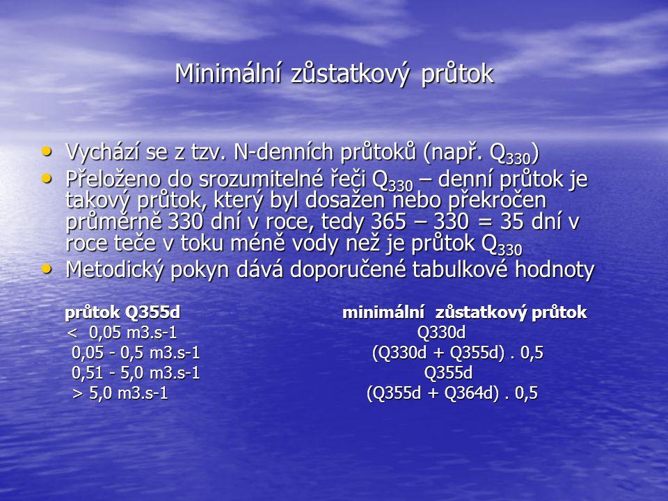 Minimální zůstatkový průtok PRAXE STAROSTY : PRAXE STAROSTY : Existence institutu minimálního zůstatkového průtoku (MZP) Existence institutu minimálního zůstatkového průtoku (MZP) Obecně v toku musí nějaká voda zůstat Obecně v toku musí nějaká voda zůstat V současnosti poměrně velký tlak na odběry (zalévání zahrádek, odběry pro výrobu technického sněhu, malé vodní nádrže, malé vodní elektrárny) V současnosti poměrně velký tlak na odběry (zalévání zahrádek, odběry pro výrobu technického sněhu, malé vodní nádrže, malé vodní elektrárny) Obec je vždy účastníkem vodoprávního řízení, které ovlivňuje vodní poměry na území obce.