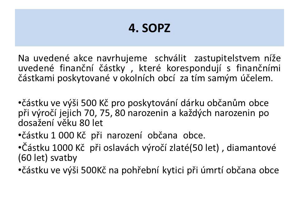 4. SOPZ Na uvedené akce navrhujeme schválit zastupitelstvem níže uvedené finanční částky, které korespondují s finančními částkami poskytované v okoln