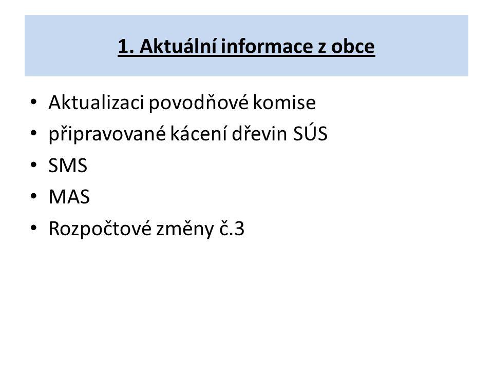 1. Aktuální informace z obce Aktualizaci povodňové komise připravované kácení dřevin SÚS SMS MAS Rozpočtové změny č.3