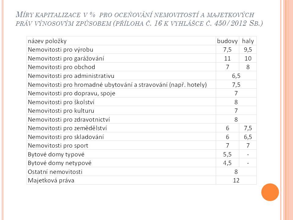M ÍRY KAPITALIZACE V % PRO OCEŇOVÁNÍ NEMOVITOSTÍ A MAJETKOVÝCH PRÁV VÝNOSOVÝM ZPŮSOBEM ( PŘÍLOHA Č. 16 K VYHLÁŠCE Č. 450/2012 S B.)