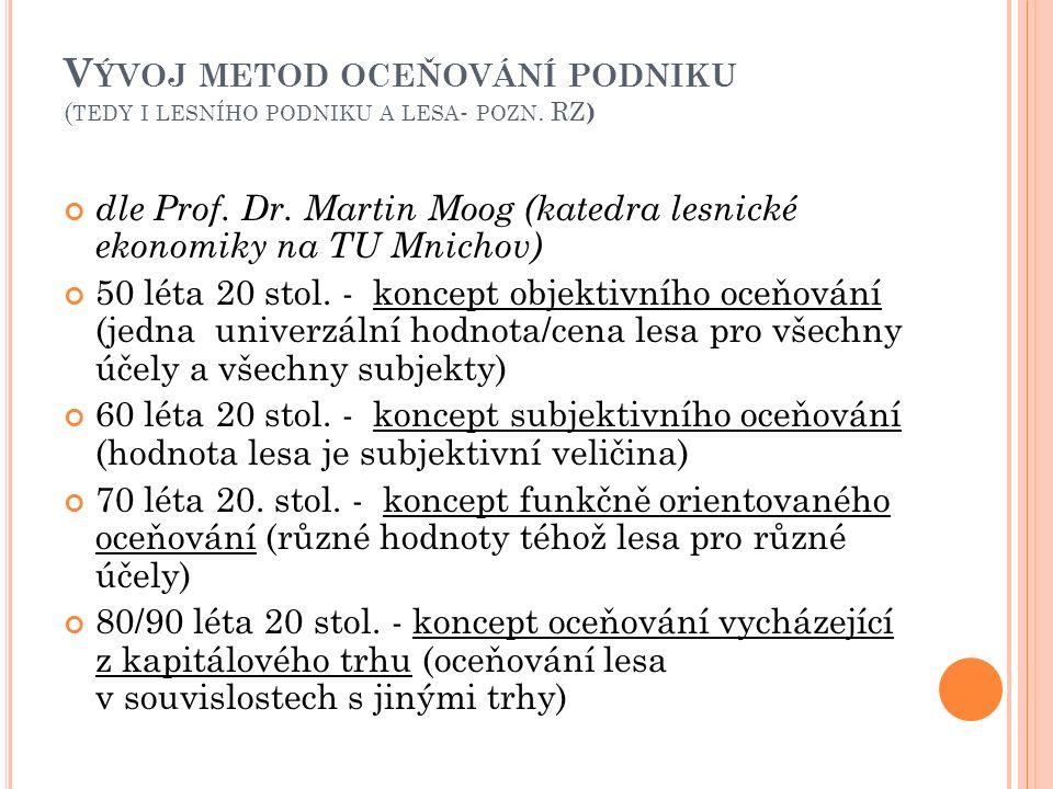 V ÝVOJ METOD OCEŇOVÁNÍ PODNIKU ( TEDY I LESNÍHO PODNIKU A LESA - POZN. RZ ) dle Prof. Dr. Martin Moog (katedra lesnické ekonomiky na TU Mnichov) 50 lé