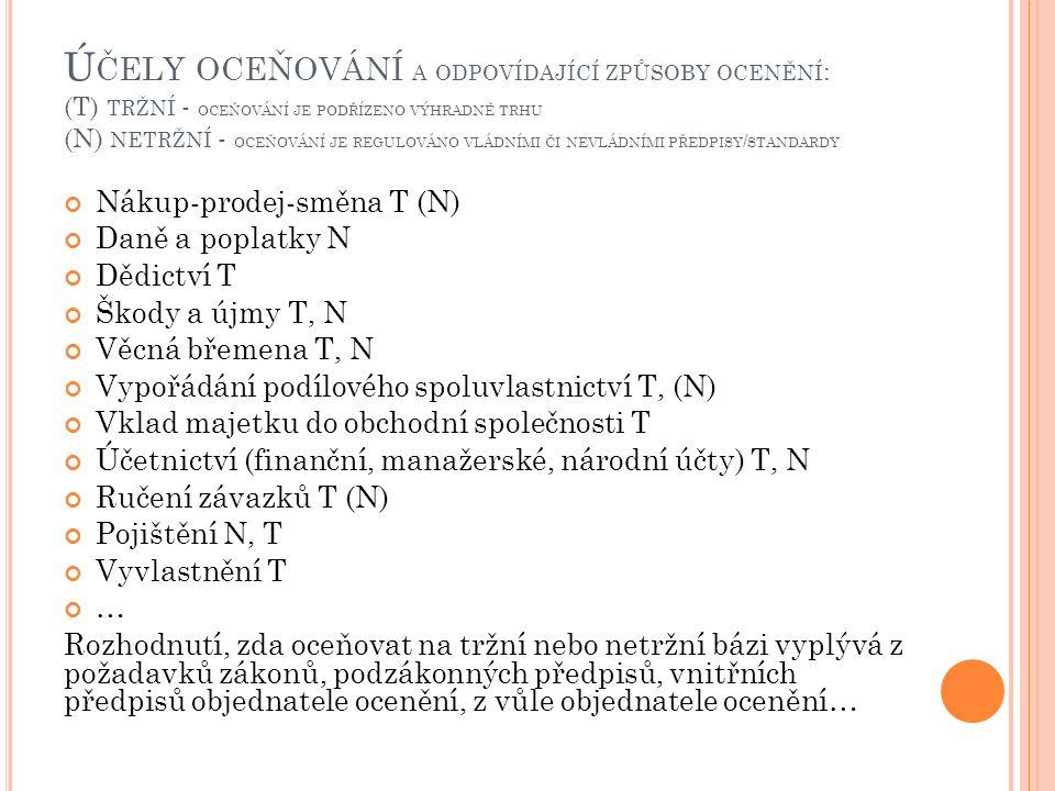 N OUZOVÁ PRAXE TRŽNÍHO OCEŇOVÁNÍ LESA V ČR ( ČESKÁ SPECIALITA ) obvyklá cena = určitý (empirický) podíl z úřední ceny (30%, 1/3, 40%, 50%, …) Empirický podíl není v místě a čase prokázaný.