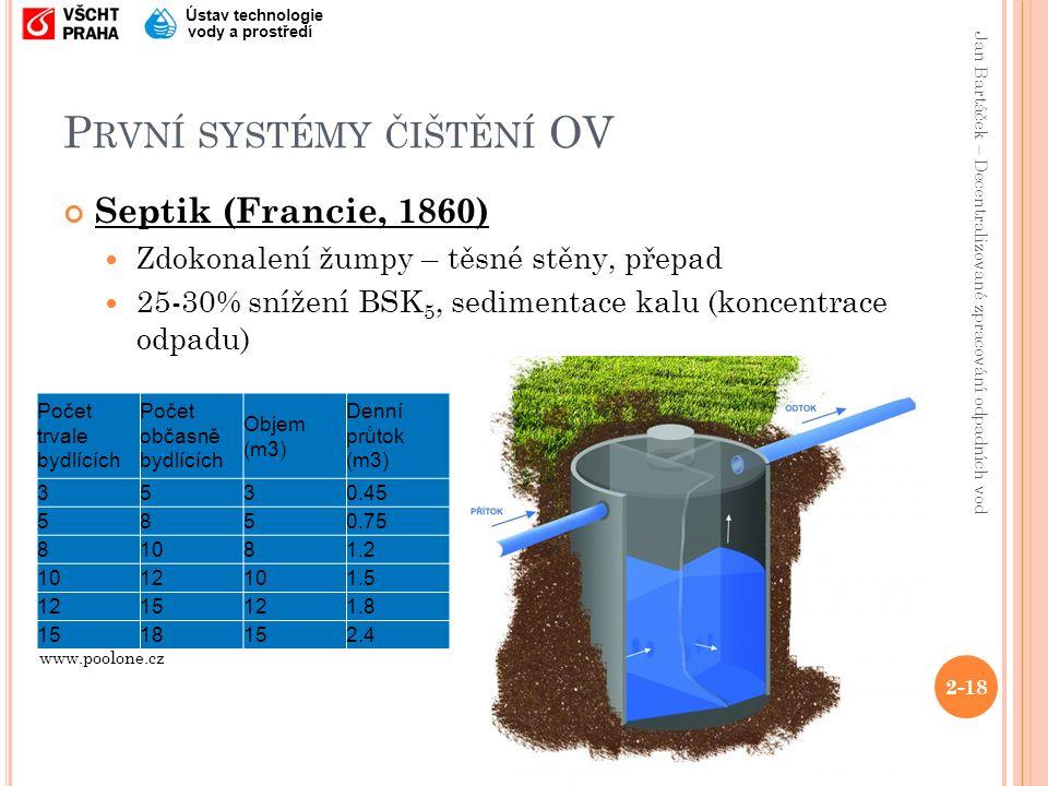 Jan Bartáček – Decentralizované zpracování odpadních vod Ústav technologie vody a prostředí P RVNÍ SYSTÉMY ČIŠTĚNÍ OV Septik (Francie, 1860) Zdokonalení žumpy – těsné stěny, přepad 25-30% snížení BSK 5, sedimentace kalu (koncentrace odpadu) 2-18 Počet trvale bydlících Počet občasně bydlících Objem (m3) Denní průtok (m3) 3530.45 5850.75 81081.2 1012101.5 1215121.8 1518152.4 www.poolone.cz