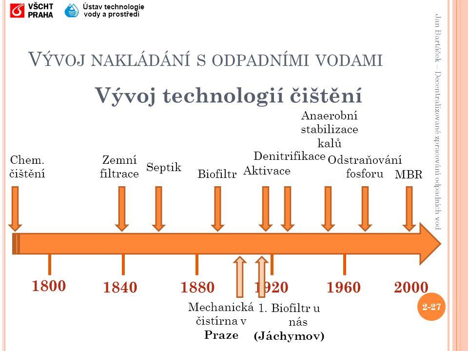 Jan Bartáček – Decentralizované zpracování odpadních vod Ústav technologie vody a prostředí V ÝVOJ NAKLÁDÁNÍ S ODPADNÍMI VODAMI 2-27 1800 1880184019602000 Chem.