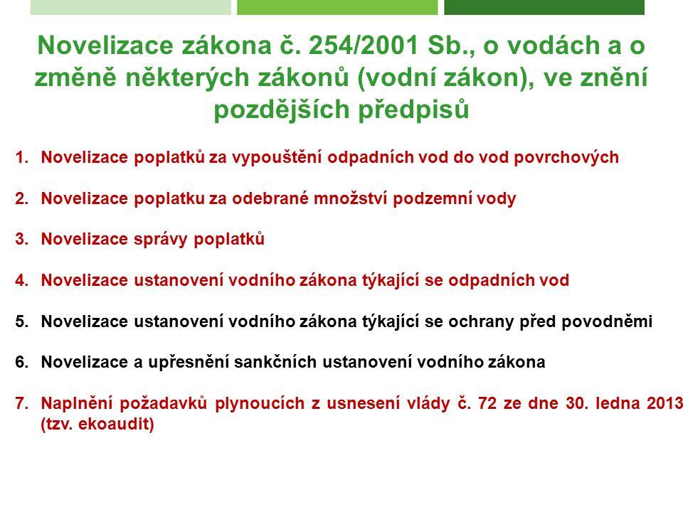 Platnost sazby poplatku (rok) Sazba poplatku (Kč/m 3 ) 20173 20183 2019 - 20204 2021 5 od 1.