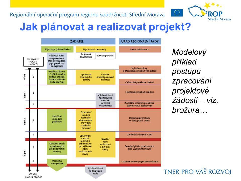 Jak plánovat a realizovat projekt. Modelový příklad postupu zpracování projektové žádosti – viz.