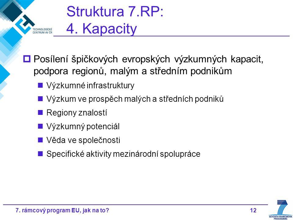 127. rámcový program EU, jak na to? Struktura 7.RP: 4. Kapacity  Posílení špičkových evropských výzkumných kapacit, podpora regionů, malým a středním