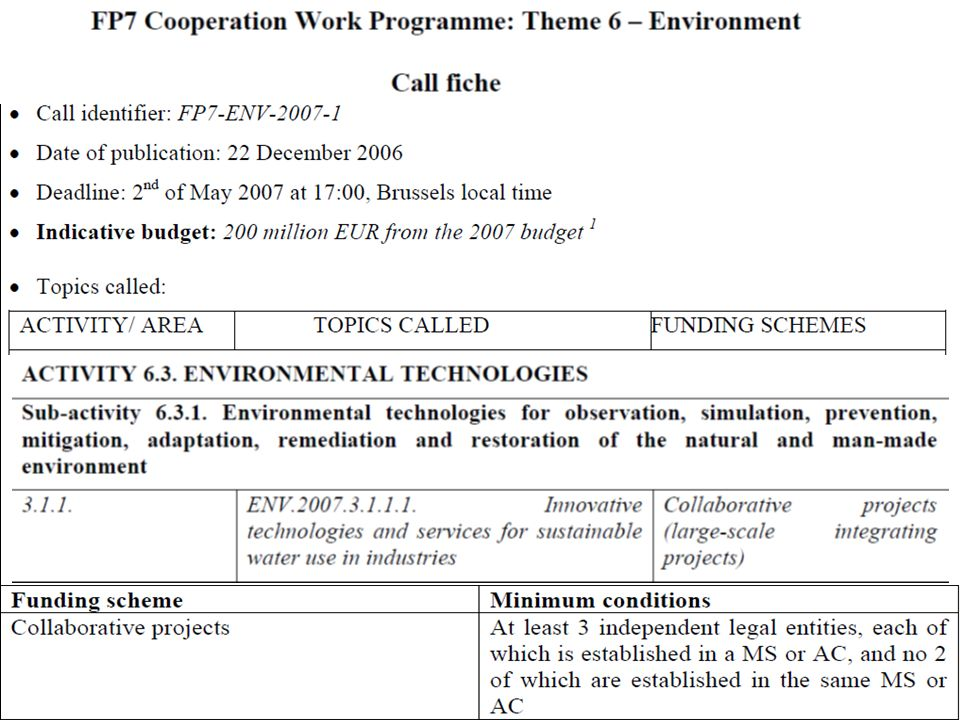 217. rámcový program EU, jak na to