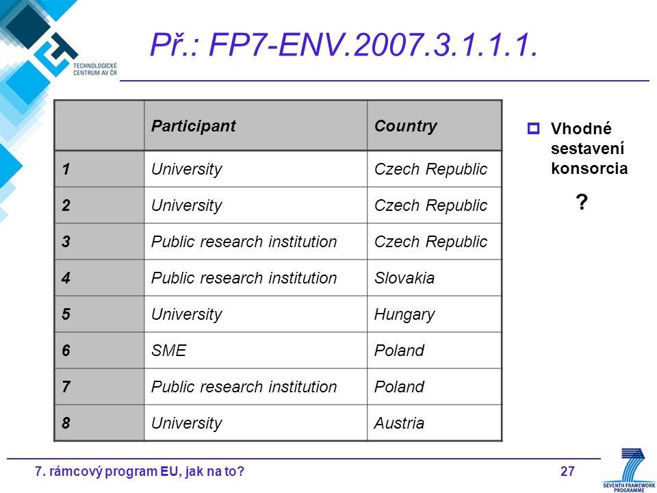 277. rámcový program EU, jak na to? Př.: FP7-ENV.2007.3.1.1.1.  Vhodné sestavení konsorcia ? ParticipantCountry 1UniversityCzech Republic 2University