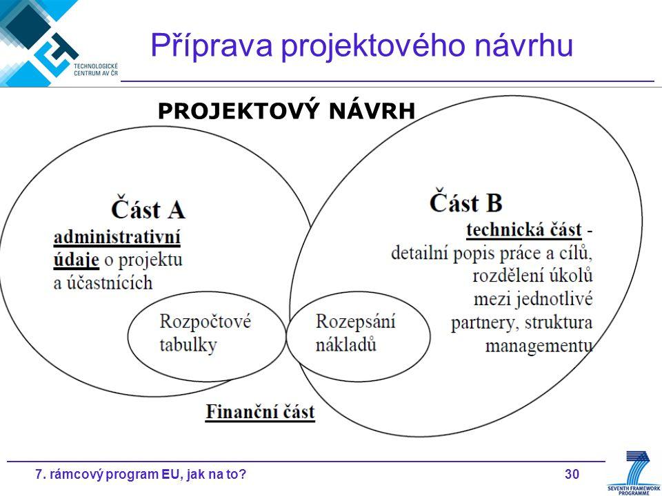 307. rámcový program EU, jak na to Příprava projektového návrhu PROJEKTOVÝ NÁVRH