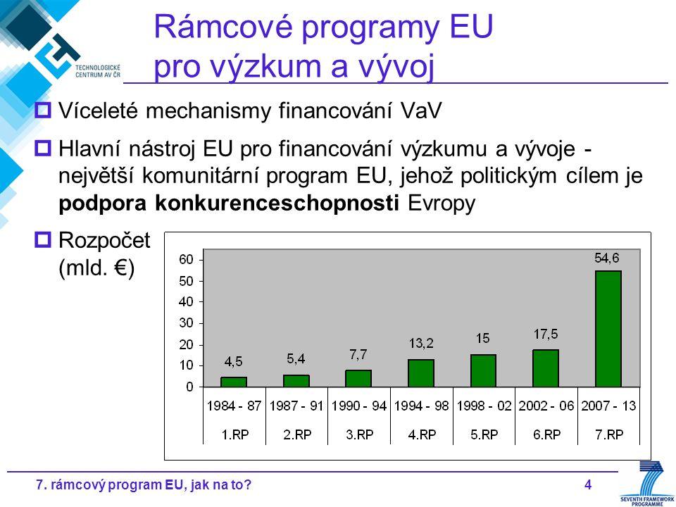 47. rámcový program EU, jak na to? Rámcové programy EU pro výzkum a vývoj  Víceleté mechanismy financování VaV  Hlavní nástroj EU pro financování vý