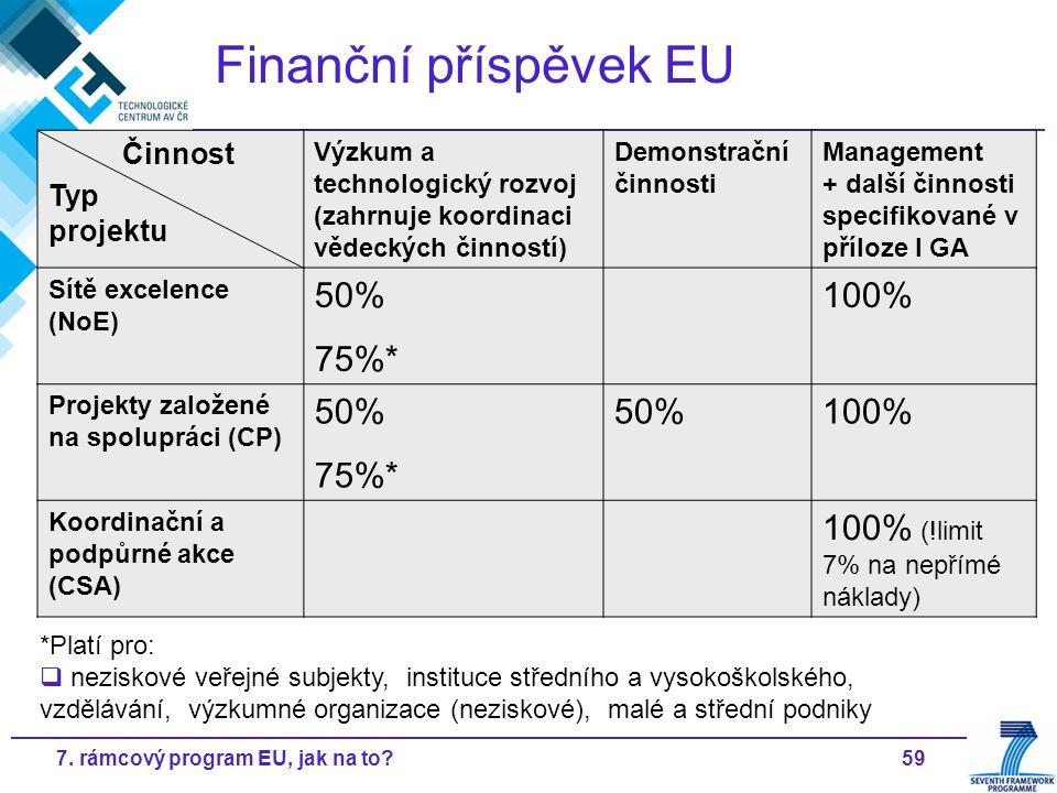 597. rámcový program EU, jak na to? Finanční příspěvek EU *Platí pro:  neziskové veřejné subjekty, instituce středního a vysokoškolského, vzdělávání,