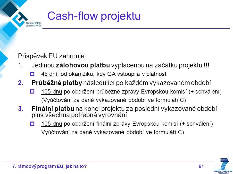 617. rámcový program EU, jak na to? Cash-flow projektu Příspěvek EU zahrnuje: 1.Jedinou zálohovou platbu vyplacenou na začátku projektu !!!  45 dní,