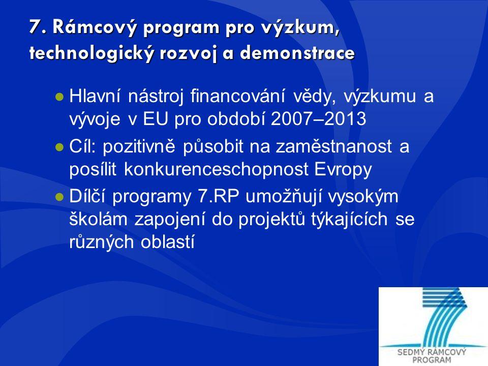 7. Rámcový program pro výzkum, technologický rozvoj a demonstrace ●Hlavní nástroj financování vědy, výzkumu a vývoje v EU pro období 2007–2013 ●Cíl: p