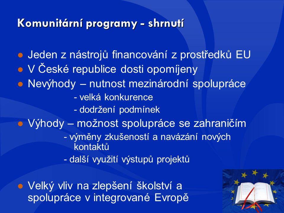 Komunitární programy - shrnutí ●Jeden z nástrojů financování z prostředků EU ●V České republice dosti opomíjeny ●Nevýhody – nutnost mezinárodní spolupráce - velká konkurence - dodržení podmínek ●Výhody – možnost spolupráce se zahraničím - výměny zkušeností a navázání nových kontaktů - další využití výstupů projektů ●Velký vliv na zlepšení školství a spolupráce v integrované Evropě