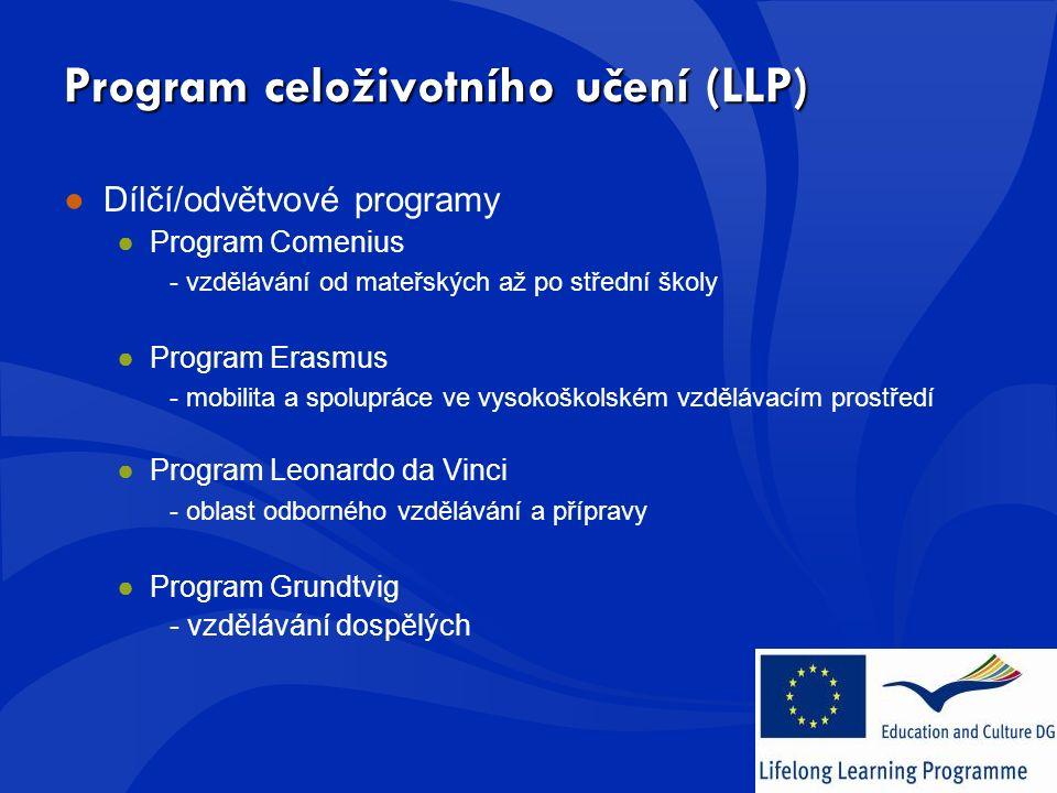Program celoživotního učení (LLP) ●Dílčí/odvětvové programy ●Program Comenius - vzdělávání od mateřských až po střední školy ●Program Erasmus - mobilita a spolupráce ve vysokoškolském vzdělávacím prostředí ●Program Leonardo da Vinci - oblast odborného vzdělávání a přípravy ●Program Grundtvig - vzdělávání dospělých