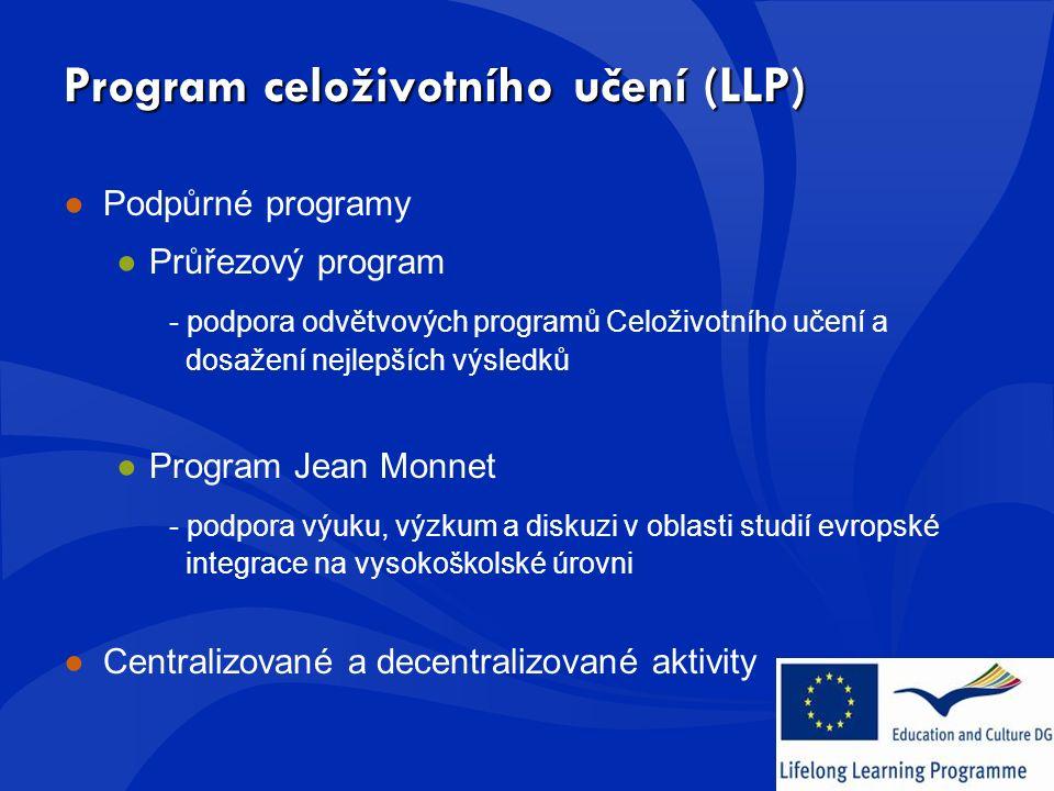Program celoživotního učení (LLP) ●Podpůrné programy ●Průřezový program - podpora odvětvových programů Celoživotního učení a dosažení nejlepších výsledků ●Program Jean Monnet - podpora výuku, výzkum a diskuzi v oblasti studií evropské integrace na vysokoškolské úrovni ●Centralizované a decentralizované aktivity