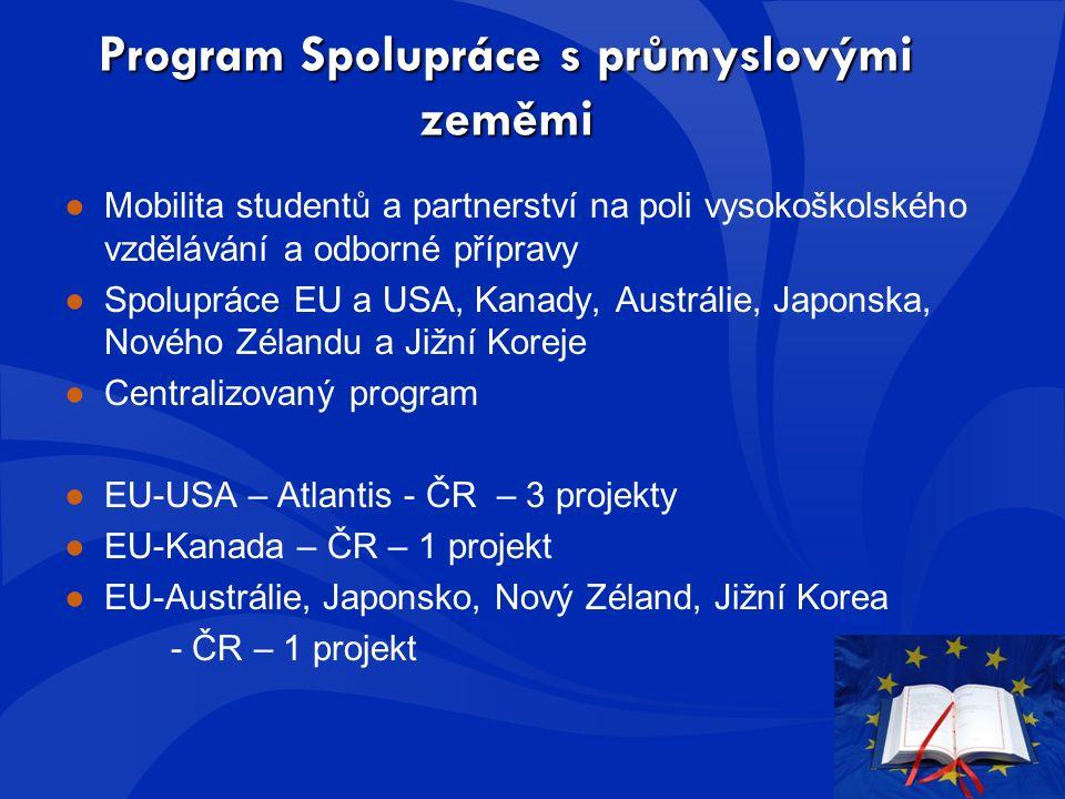 Program Spolupráce s průmyslovými zeměmi ●Mobilita studentů a partnerství na poli vysokoškolského vzdělávání a odborné přípravy ●Spolupráce EU a USA, Kanady, Austrálie, Japonska, Nového Zélandu a Jižní Koreje ●Centralizovaný program ●EU-USA – Atlantis - ČR – 3 projekty ●EU-Kanada – ČR – 1 projekt ●EU-Austrálie, Japonsko, Nový Zéland, Jižní Korea - ČR – 1 projekt