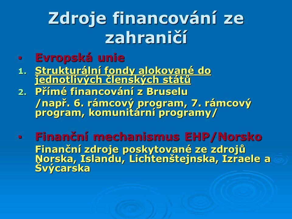  Financovatelnost z pohledu EU Strategické obecné zásady Společenství (SOZS)Strategické obecné zásady Společenství (SOZS)  Politická vůle na úrovni vlády Národní rozvojový plán (NRP)Národní rozvojový plán (NRP) Národní strategický referenční rámec (NSRR)Národní strategický referenční rámec (NSRR)  Meziresortní negociace Řídící a koordinační výbor (RKV), Pracovní skupinyŘídící a koordinační výbor (RKV), Pracovní skupiny Operační programyOperační programy Rozhodování o oblastech podpory ze SF EU