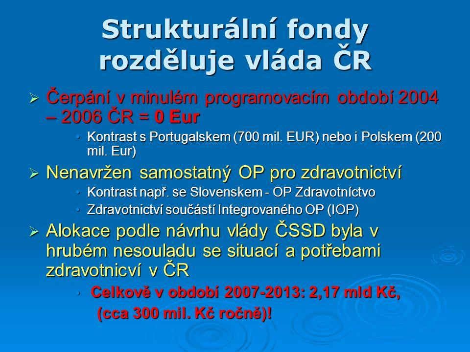  Čerpání v minulém programovacím období 2004 – 2006 ČR = 0 Eur Kontrast s Portugalskem (700 mil.